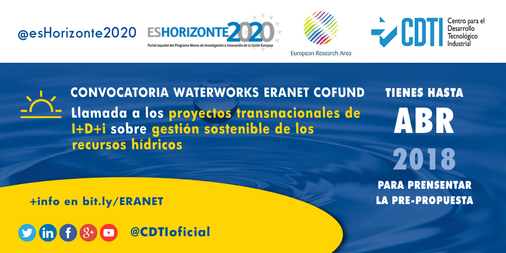 HORIZONTE 2020 | Apertura de la Convocatoria Transnacional ...